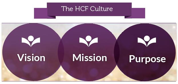 HCF Culture, Approach